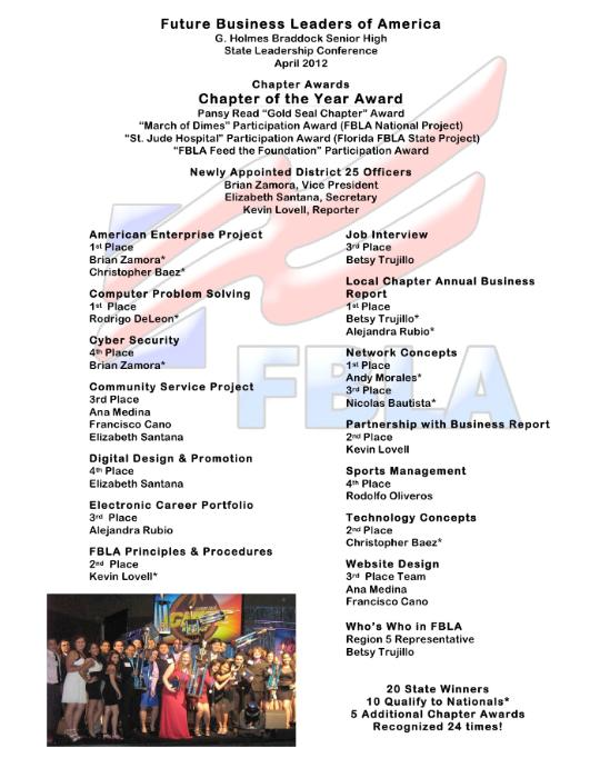 FBLA District Leadership Conference - News and Announcements - G